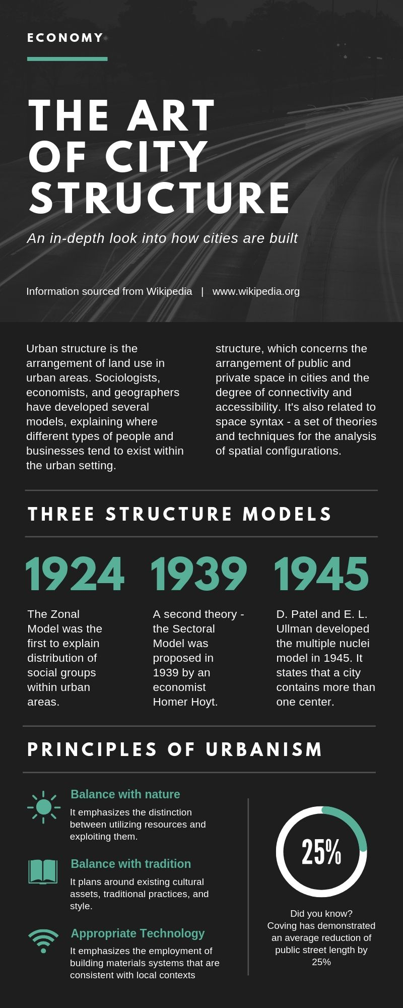 Infographic 023