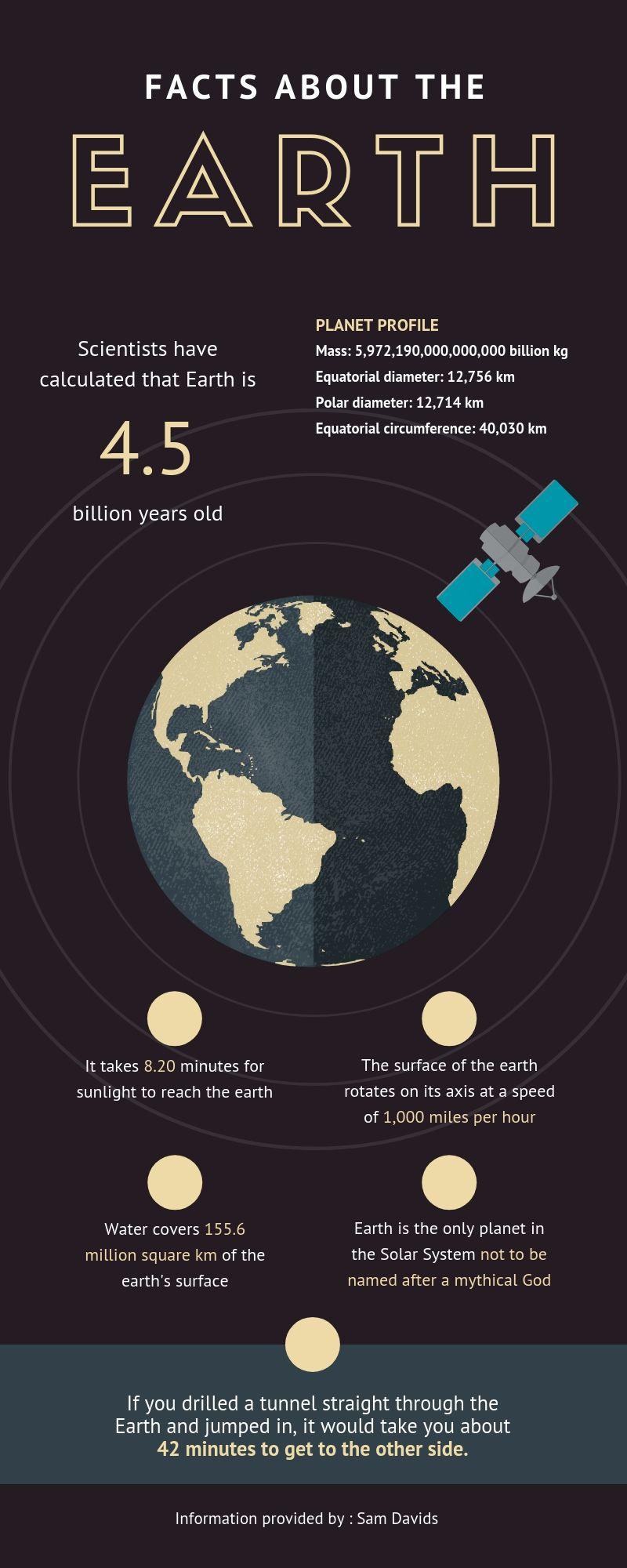 Infographic 025