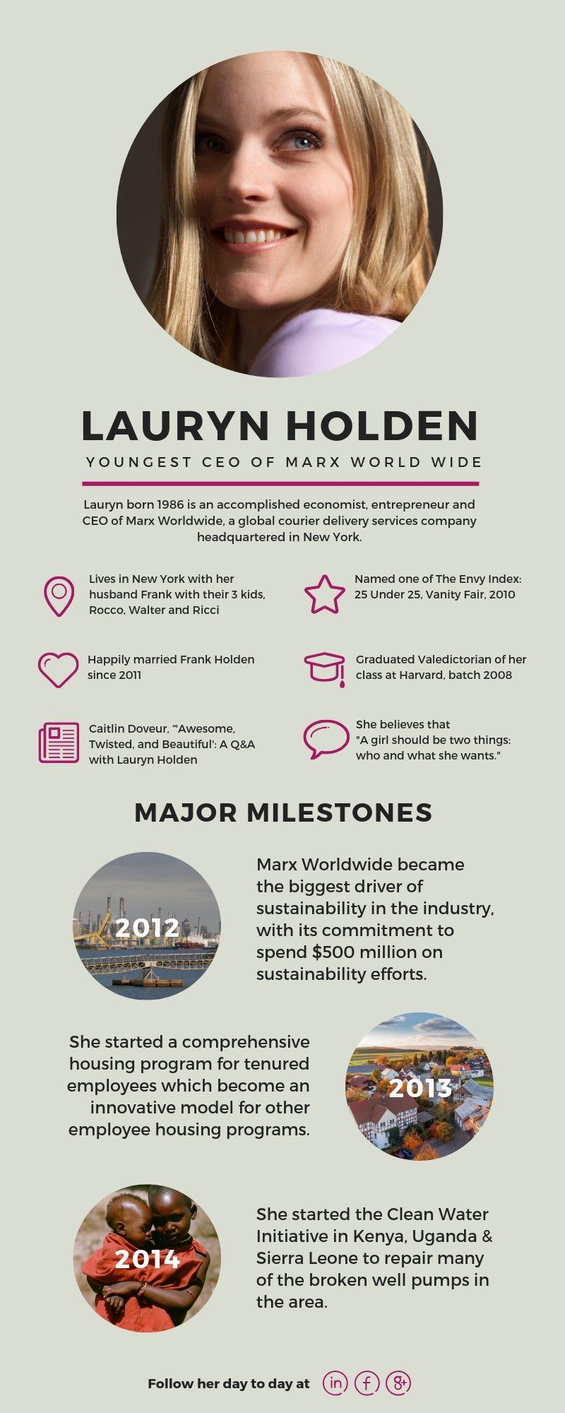 Infographic 059
